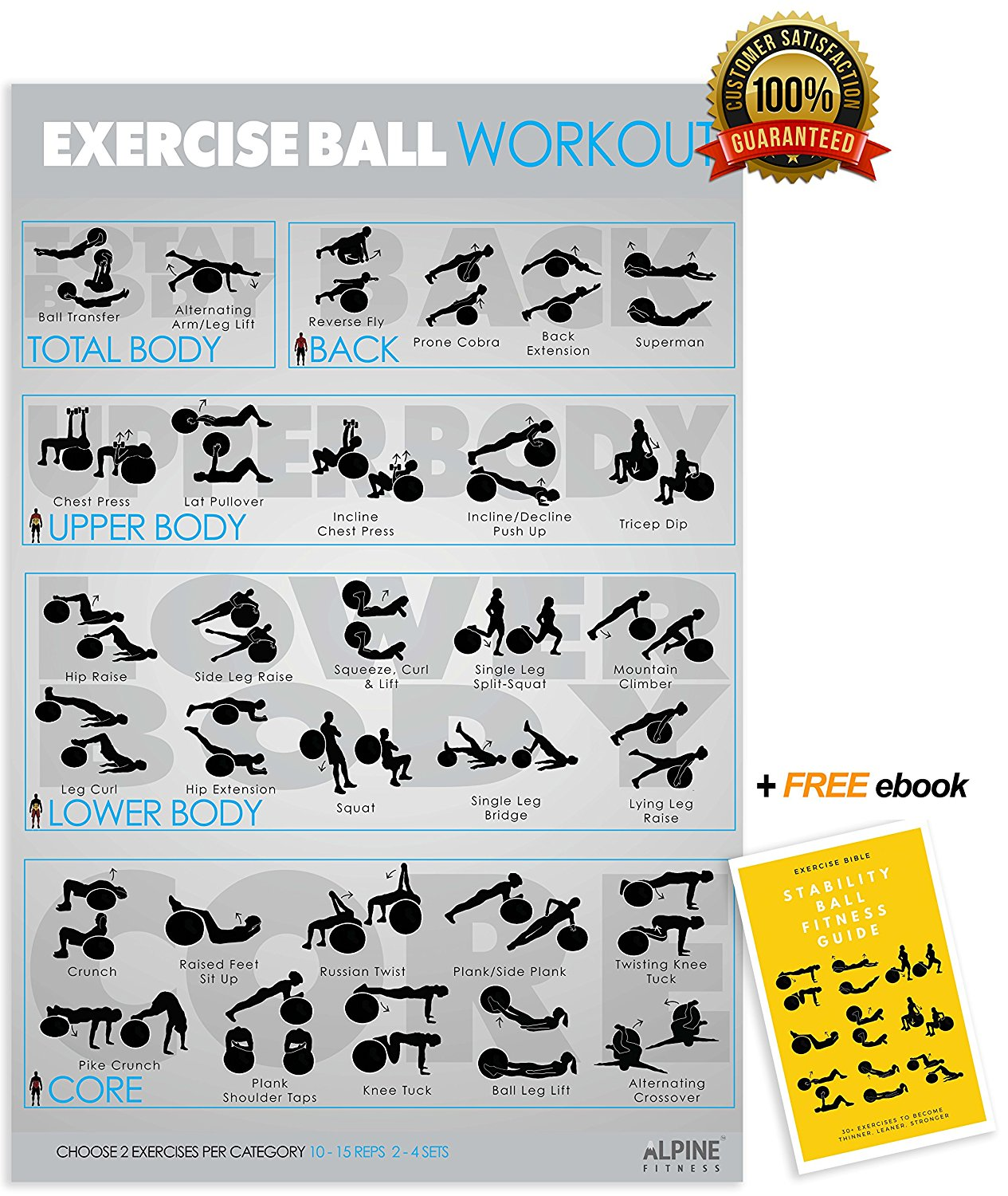 Buy Kettlebell Workout Exercise Poster Laminated - Home Gym