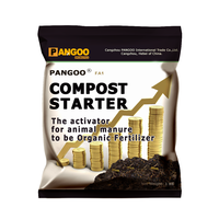 Contact Supplier Chat Now! Compost accelerator for faster composting