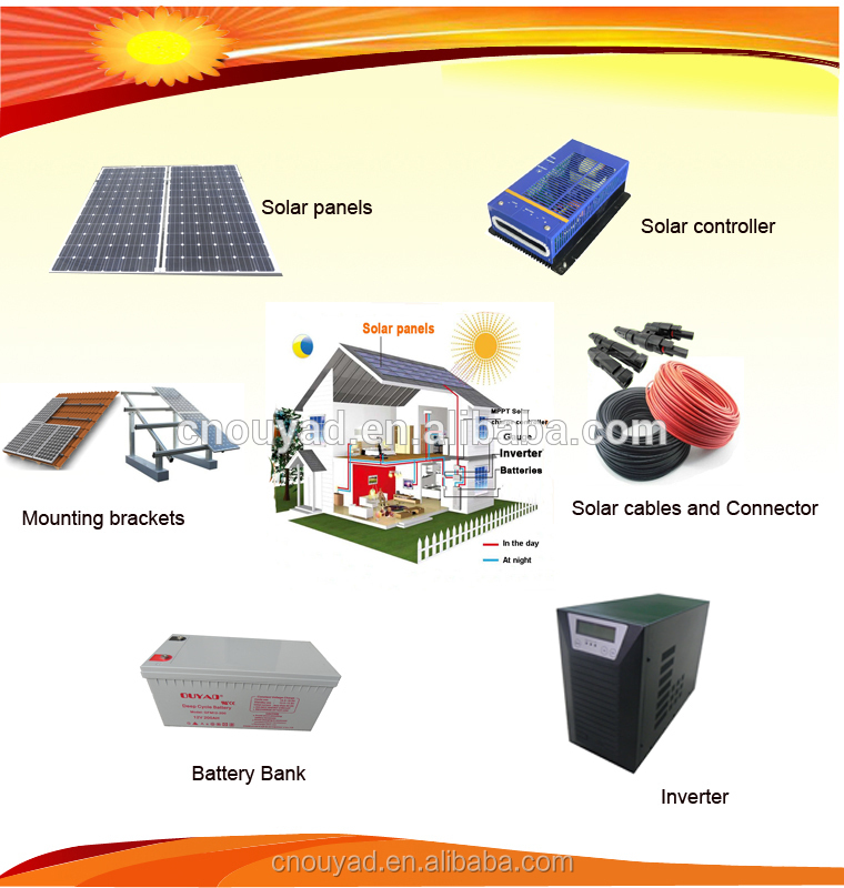 solar system on grid price - photo #1