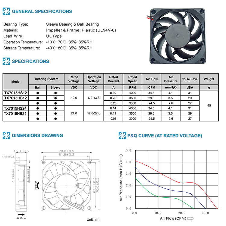 Warranty/12 months7015 DC FAN  70X70X15mm