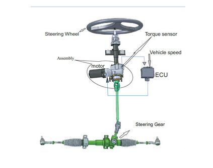 power steering wiring diagram diagrams catalogue polaris rzr power steering wiring diagram polaris ranger power steering wiring diagram #2
