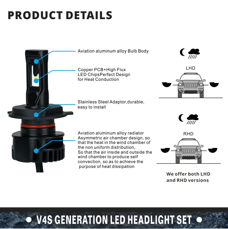 2018 best price safe beam fanless led headlight h4 for car motorbike truck jeep