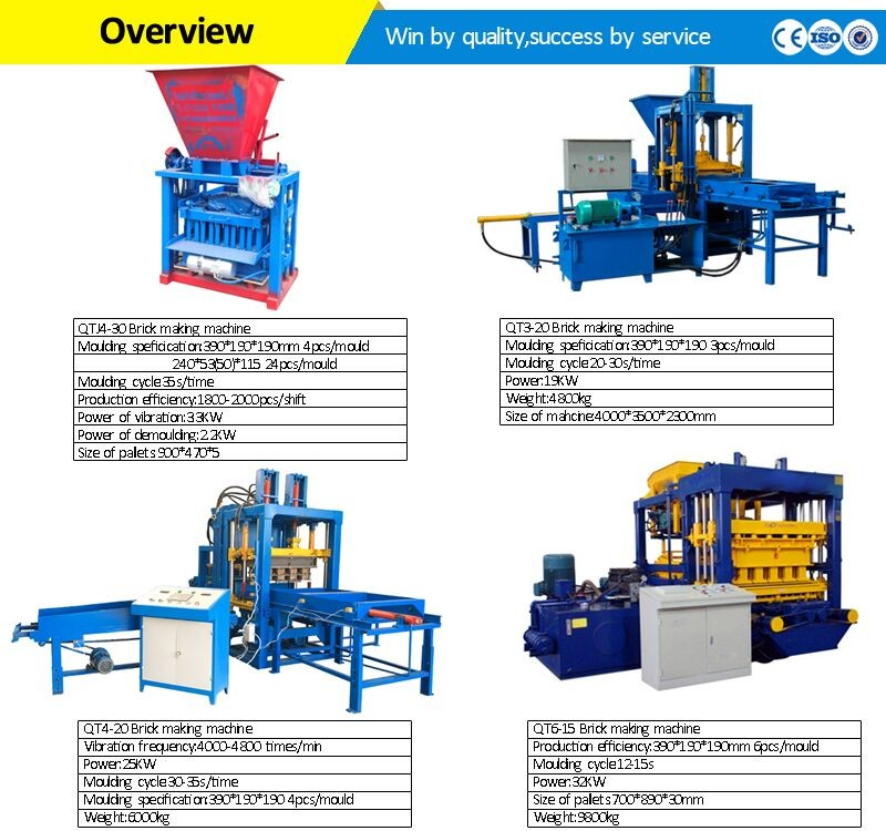 low investment high profit business automatic hydraulic cement/concrete/sand/fly ash/ paver block making machine eco brava price