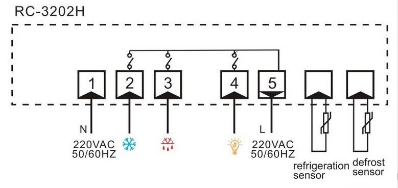 Ringder Rc-210m Digitale Abtauung Kühlschrank Thermostat ...