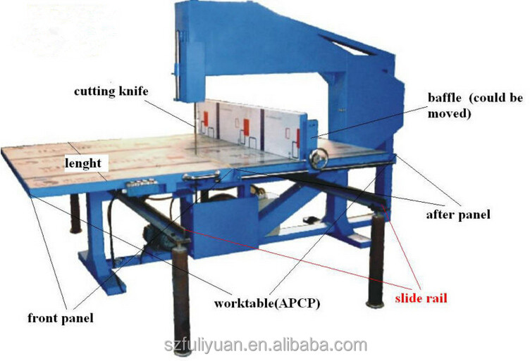 Alibaba China Trade Assurance best price epe foam sheet cutting machine/epe foam cutting machine/epe cutting machine