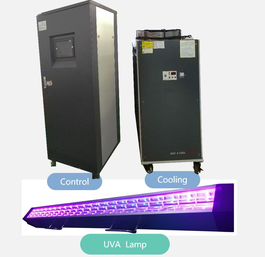 UV LED Curing Systeem van Sheetfed Offsetpers