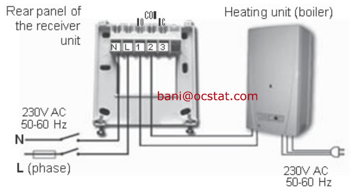 Wireless Rf Programmable Digital Room Thermostat