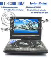 cheapest car dvd player reviews manufacture from professional factory
