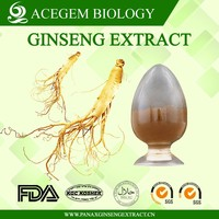 ginseng extract free sample HACCP Kosher FDA manufacturer 10% ginsenosides powder free pesticide root