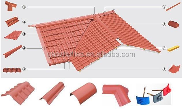 2015 nuevo tipo de l minas para techos proveedor china for Tipos de techos de tejas