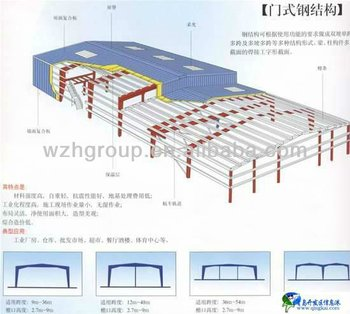 Iso 9001 2000 steel structure warehouse drawings from for Steel building plans drawings