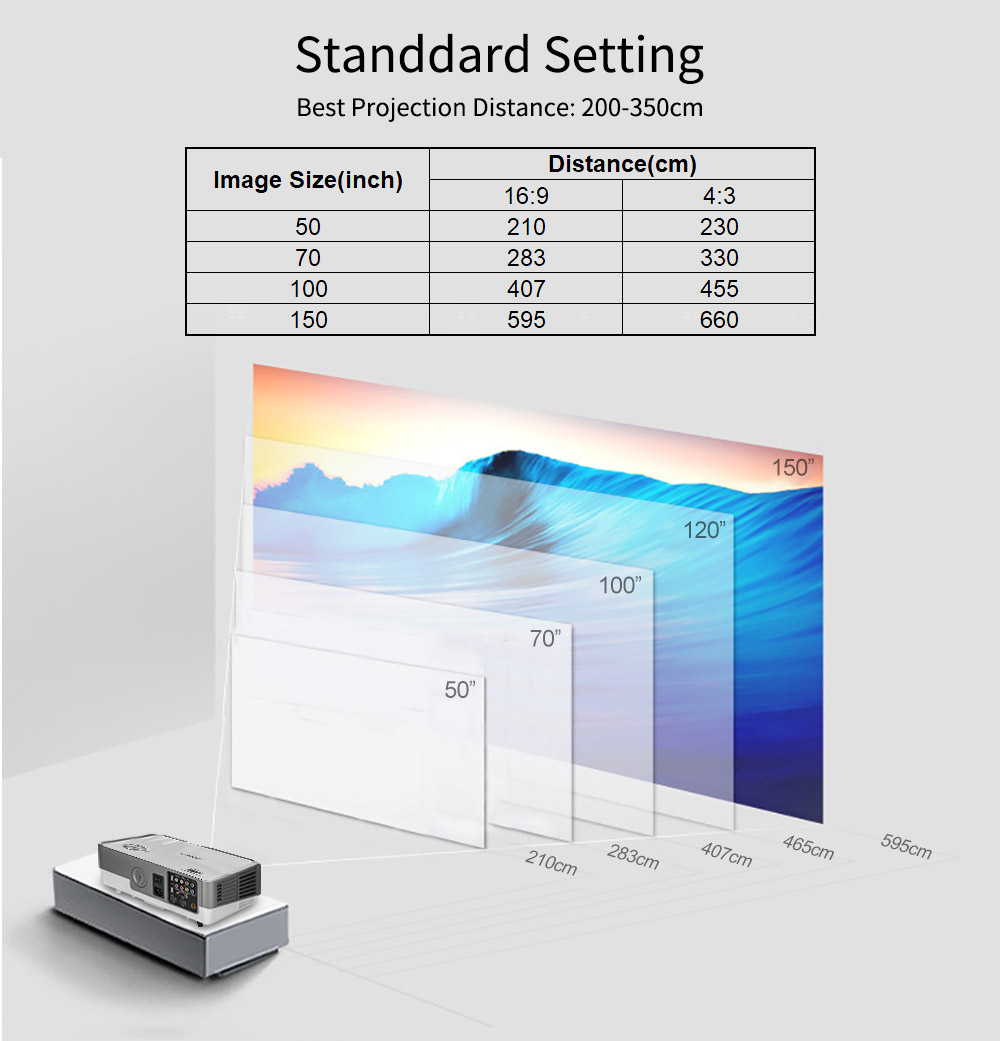 Yes Home Theater Projector and Home,Outdoor travel,Business ...
