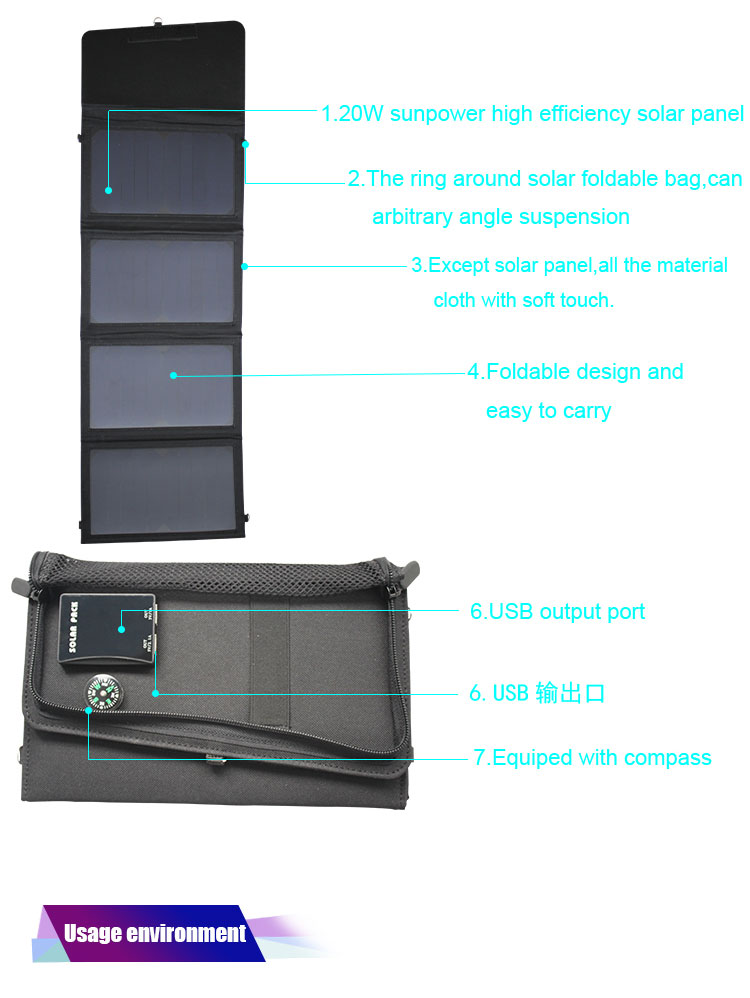 Adopted waterproof material and high quality solar panel fast charge 20watt solar charger for camping hiking (3).jpg
