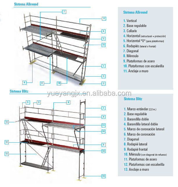 Layher Speedy Scaffolding System For Easy Set Up