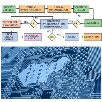 Benutzerdefinierte Hoverboard Diagramm Platine Hersteller - Buy ...