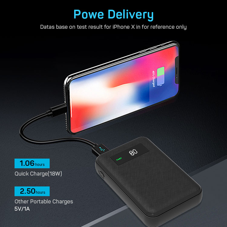 Qi Charger Dual USB 10000mAh Fast Charging Portable Power Bank Charger