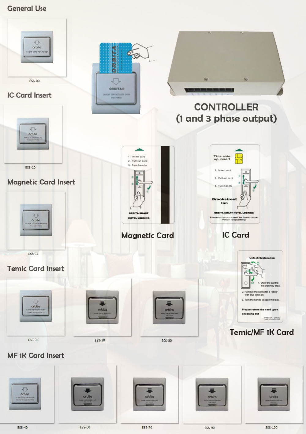 Hotel card key switchtouch screen switch boardhotel key card hotel card key switch touch screen switch board hotel key card switch price ccuart Gallery