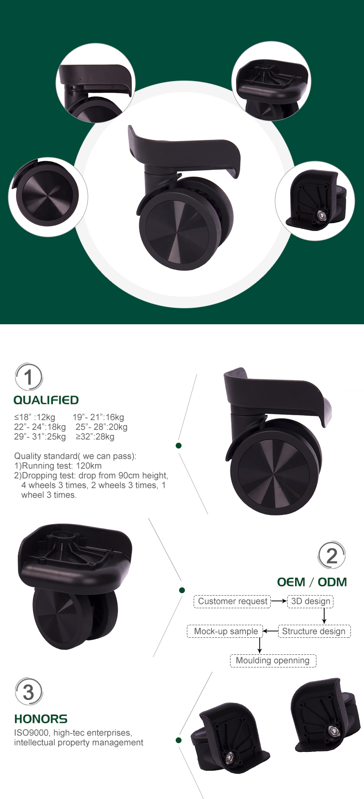 Parts of replacement plastic wheels