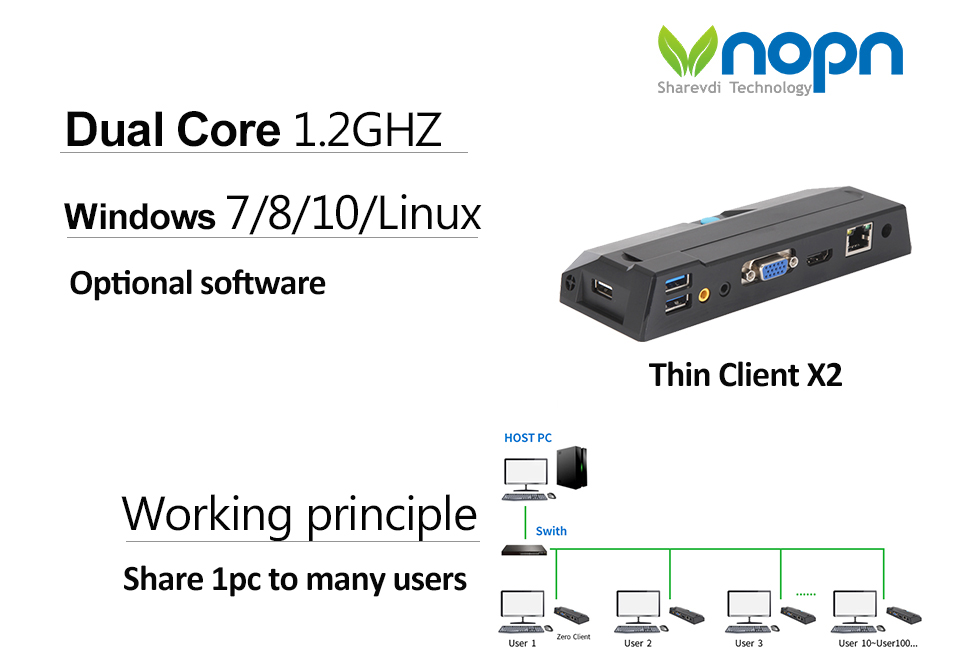 powerful Thin client/zero client educational terminal solution for school classroom use,turn 1 pc into 30 terminals
