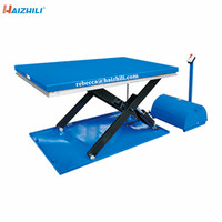 500kg Electric scissor table lift, CE approved electric scissor table legs, strong electric scissor table jack
