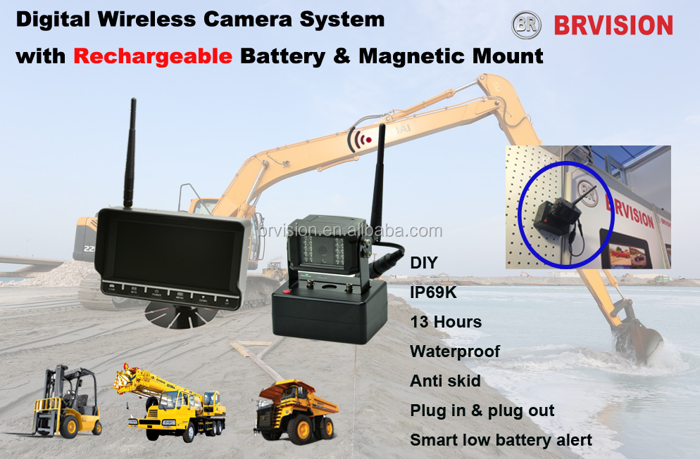 Rechargable Digital Wireless Camera System with Magnetic Mount for Crane,Forklift ,trailer truck,excavator,agricultural vehicle