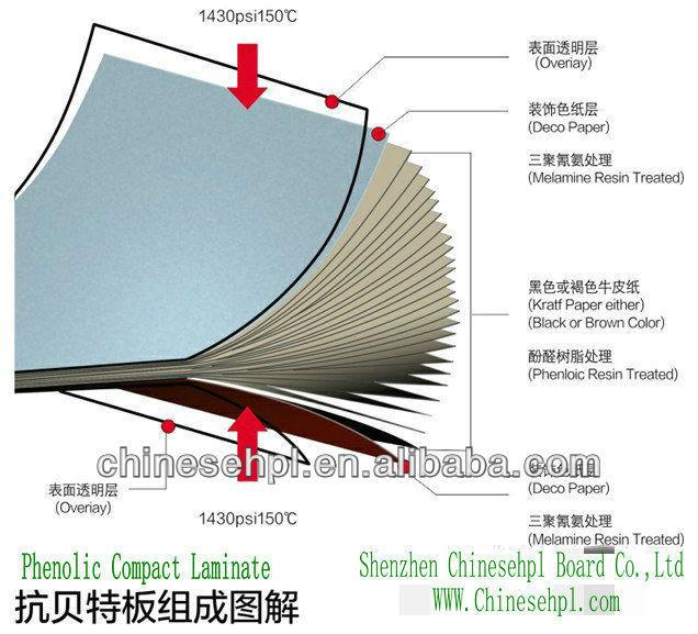 lijie formica hpl couleur unie stratifi haute pression panneau hpl conseil ph noliques. Black Bedroom Furniture Sets. Home Design Ideas