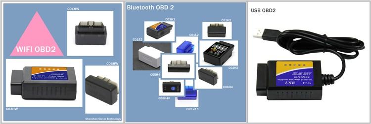Free Obd2 Software Elm327