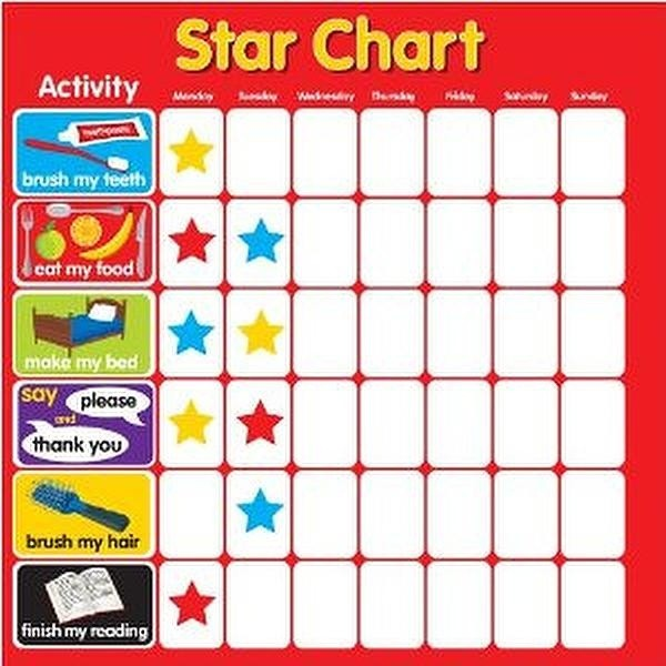 It's just a graphic of Gorgeous Star Reward Chart Printable