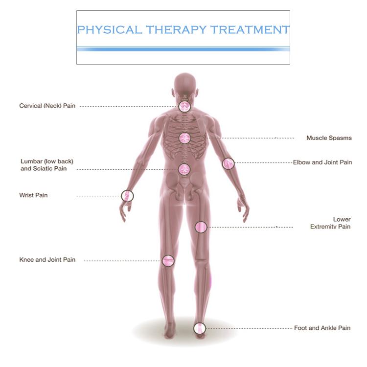 Ed tragbare luft maschine eswt ausrüstung schockwelle therapie