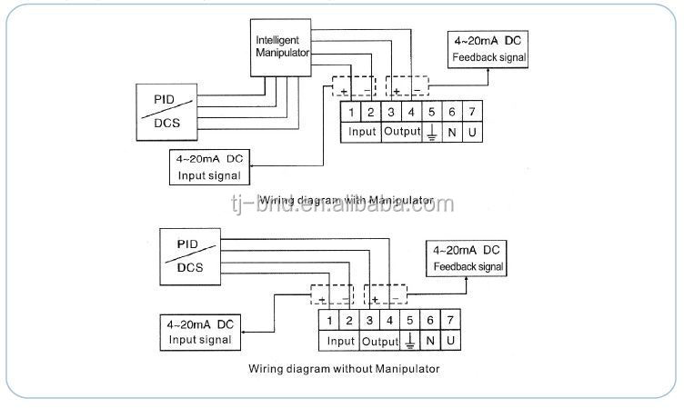 Linear Actuator Wiring Diagram: Explosion Proof And Flameproof Linear Actuator In Control Valve ,Design
