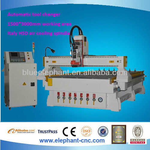 ELE- 1530 cnc machine for sale in dubai with 9KW italy HSD spindle