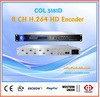 Full HD Encoder IPTV, MPEG-4 avc/h.264 high profile encoder 8 in 1, High Definition audio video to ip streaming Encoder