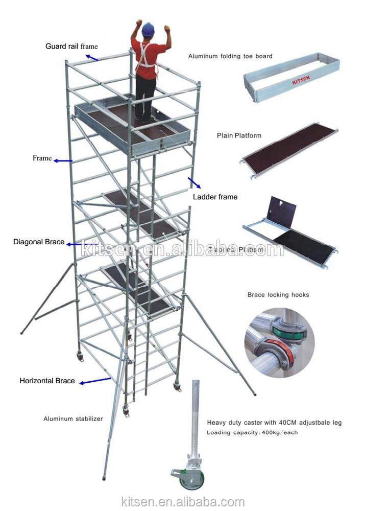 Aluminum Scaffold Product : Popular minimax aluminium scaffold tower scaffolding