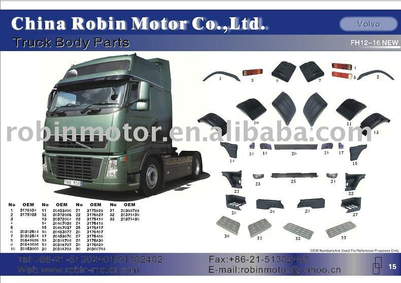 body parts for volvo FH12