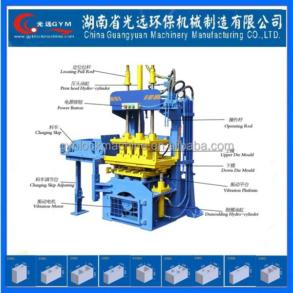 Concrete Brick Raw Material and Hollow brick molding machine without burning