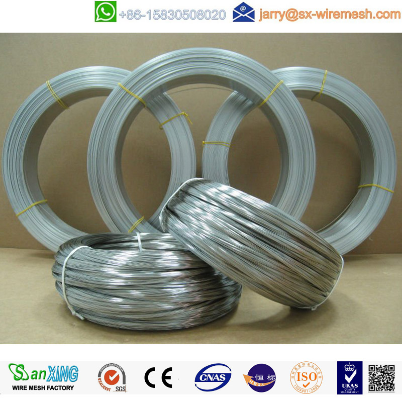 Soft Low Carbon Galvanized Wire, Soft Low Carbon Galvanized Wire ...