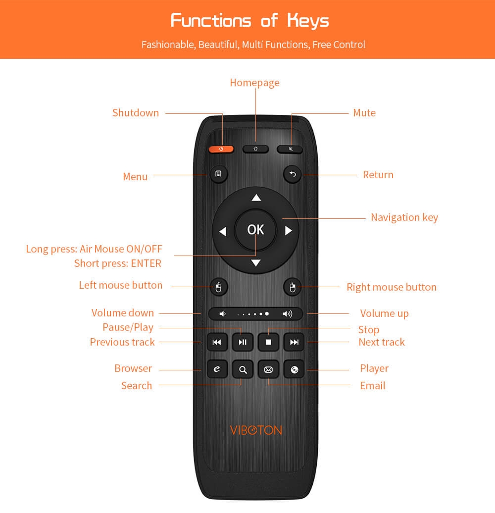 KB-91S Airv Fly Mouse 2.4Ghz Wireless air mouse Keyboard Built-In Multi-OS support For Android Smart TV Box Remote Control