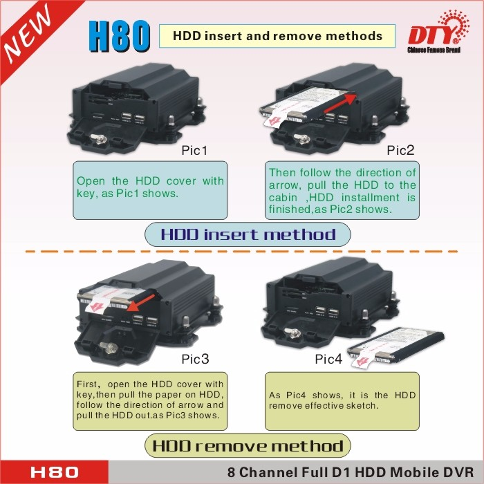 8 channels full d1 bus dvr mobile surveillance dvr system, ce fcc rohs certificated mdvr, H80