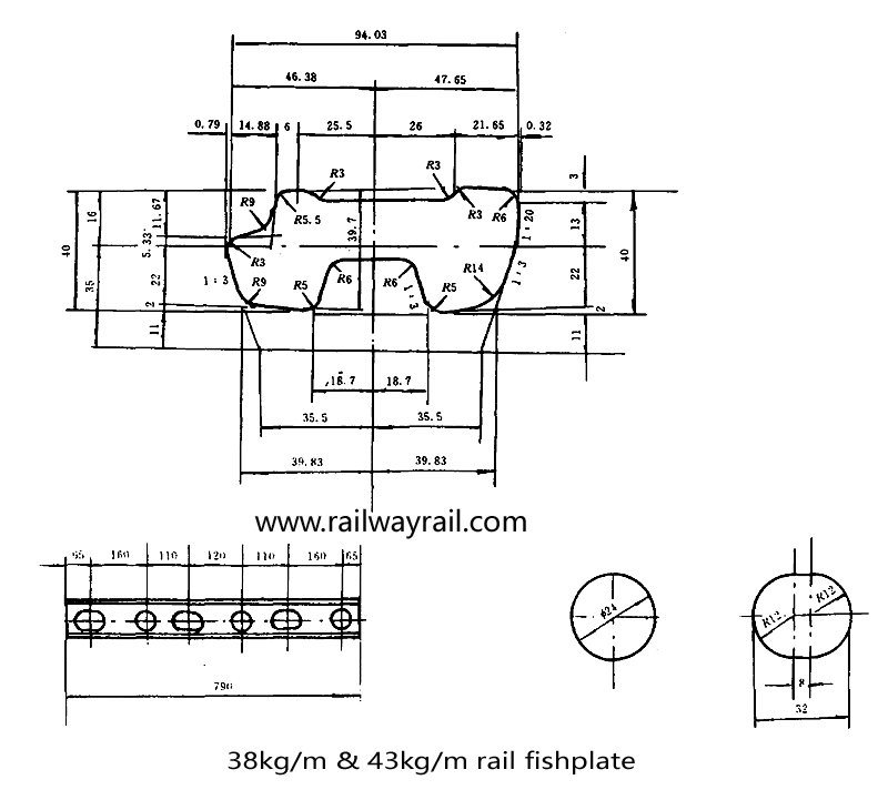 YB(T) 58-1987 fishplate for P38/P43/P50/P60/P75 rail joint