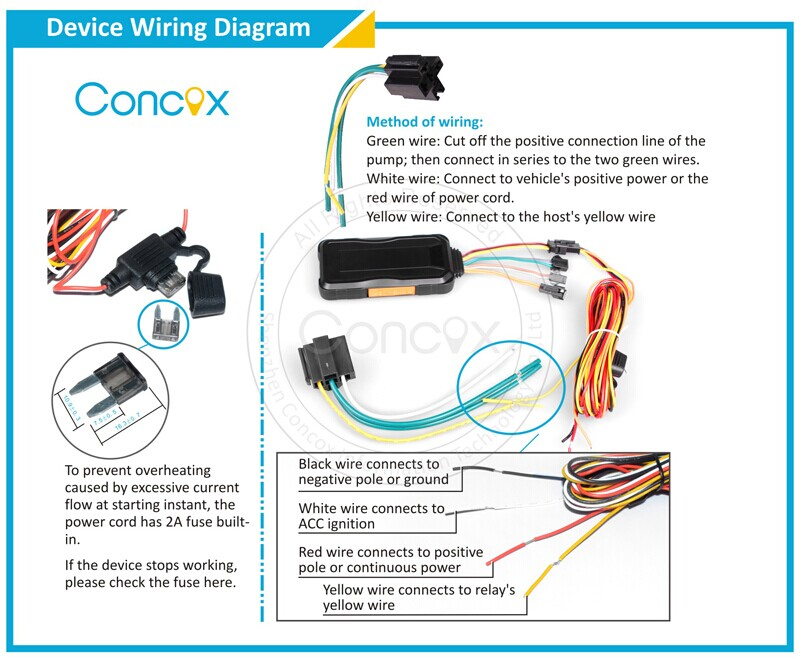 wiring gps tracker experts of wiring diagram u2022 rh evilcloud co uk Garmin Power Cable Wiring Diagram Garmin Chartplotter Wiring-Diagram