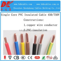 25mm stranded copper lszh power cable fire resistance low smoke zero halogen power cable