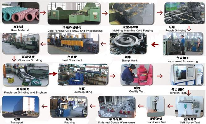 Professional Auto Repair Tools 82pcs Socket Set,China Supplier ...