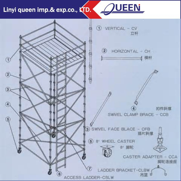 Hdg Scaffold Materials Standard For Cuplock Scaffolding