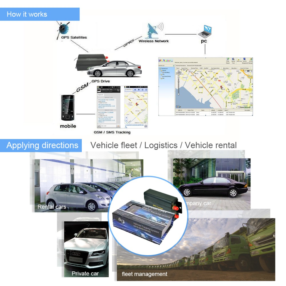 Anti-theft Vehicle Fleet Gprs Gsm Gps Car Tracker Auto Tracking By ...