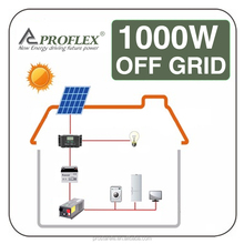Home solar system includes solar panel / inverter / controller / battery