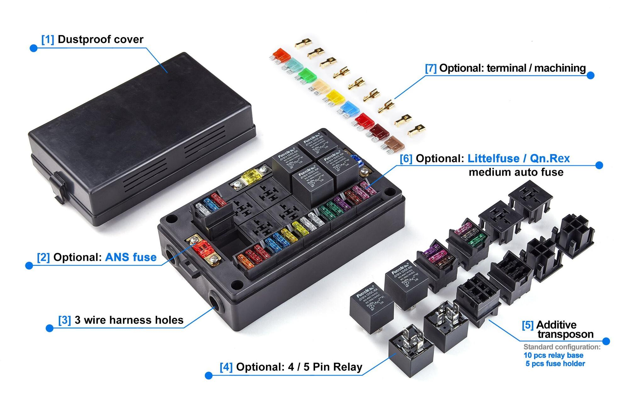 China Car Fuse Box Manufacturers And Suppliers Automotive Connectors On