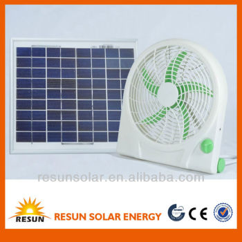 hot sale high quality 12V DC solar fan with competitive price from China