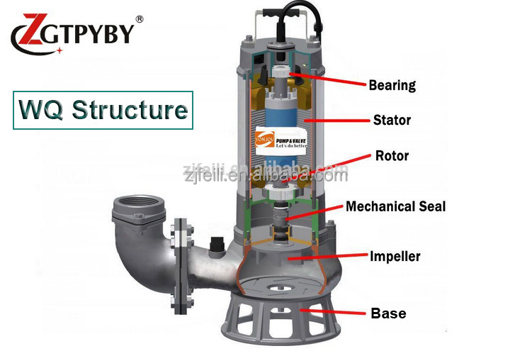 Cheap Mechanical Seal Centrifugal Pump For Submersible