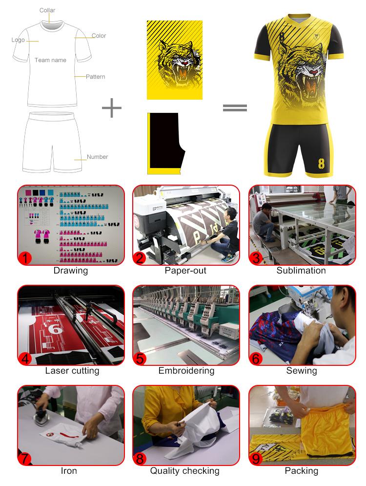 Groothandel Sublimatie Afdrukken Goedkope Thai Kwaliteit Custom Voetbal Jersey