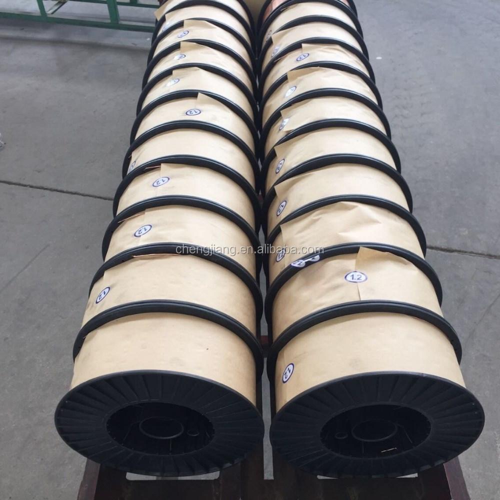 Welding Wire Hs Code,Co2 Gas Shield Welded Wire - Buy Gas Welded ...